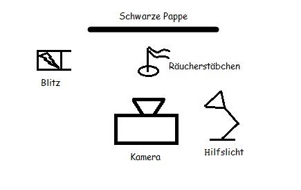 Der Aufbau einer Räuscherstäbchen-Fotografie